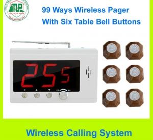 Hệ thống gọi phục vụ không dây cao cấp hometech ảnh 1